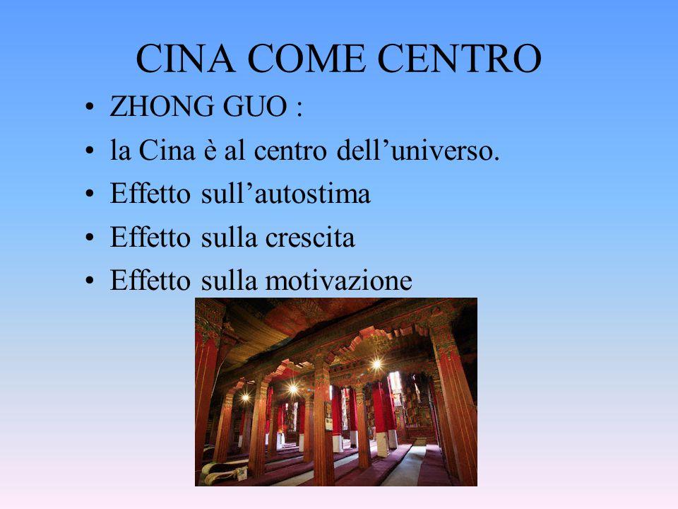 CINA COME CENTRO ZHONG GUO : la Cina è al centro dell'universo. Effetto sull'autostima Effetto sulla crescita Effetto sulla motivazione