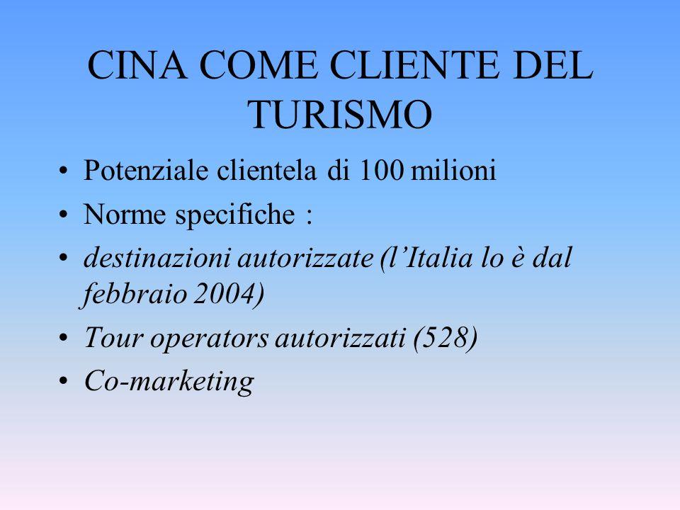 CINA COME CLIENTE DEL TURISMO Potenziale clientela di 100 milioni Norme specifiche : destinazioni autorizzate (l'Italia lo è dal febbraio 2004) Tour o
