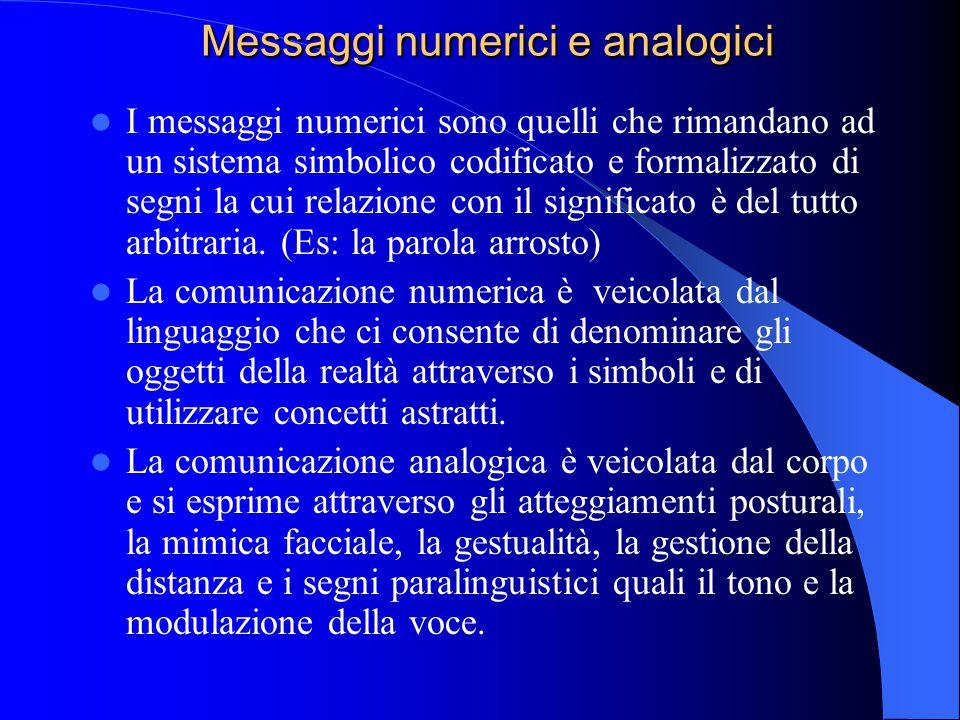 Messaggi numerici e analogici I messaggi numerici sono quelli che rimandano ad un sistema simbolico codificato e formalizzato di segni la cui relazione con il significato è del tutto arbitraria.