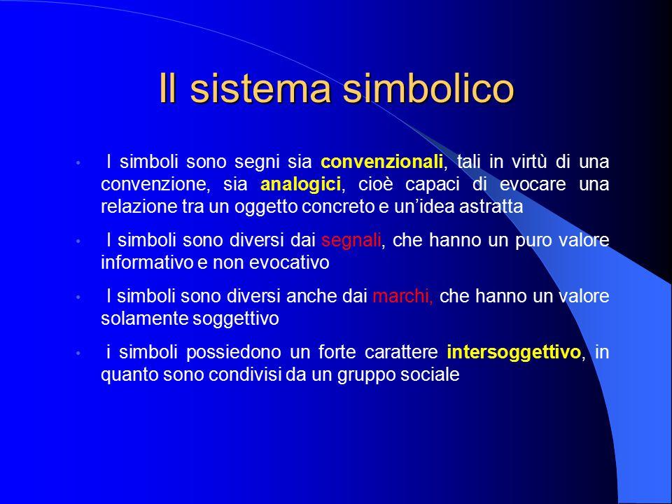 Il sistema simbolico I simboli sono segni sia convenzionali, tali in virtù di una convenzione, sia analogici, cioè capaci di evocare una relazione tra un oggetto concreto e un'idea astratta I simboli sono diversi dai segnali, che hanno un puro valore informativo e non evocativo I simboli sono diversi anche dai marchi, che hanno un valore solamente soggettivo i simboli possiedono un forte carattere intersoggettivo, in quanto sono condivisi da un gruppo sociale