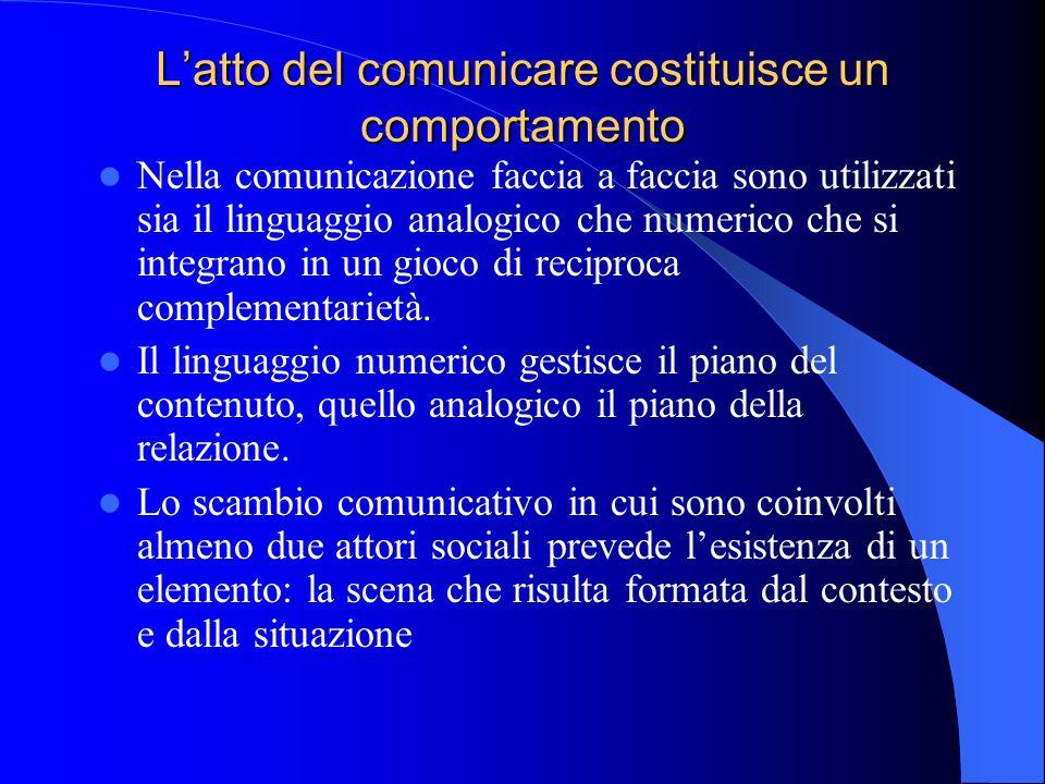 L'atto del comunicare costituisce un comportamento Nella comunicazione faccia a faccia sono utilizzati sia il linguaggio analogico che numerico che si integrano in un gioco di reciproca complementarietà.