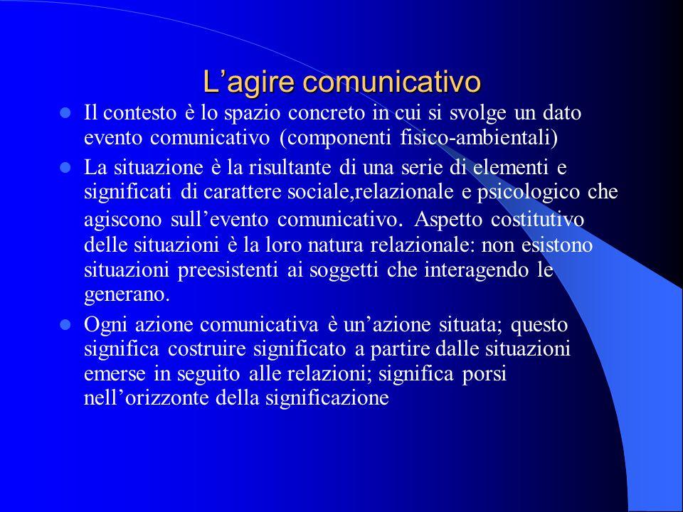L'agire comunicativo Il contesto è lo spazio concreto in cui si svolge un dato evento comunicativo (componenti fisico-ambientali) La situazione è la risultante di una serie di elementi e significati di carattere sociale,relazionale e psicologico che agiscono sull'evento comunicativo.