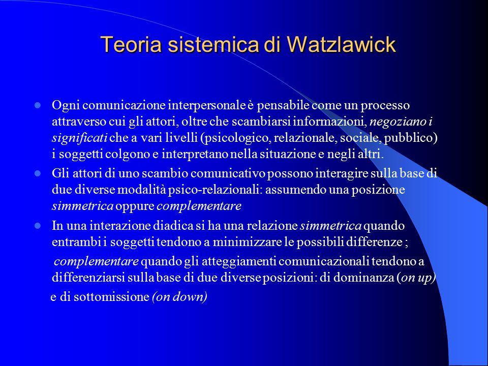 Teoria sistemica di Watzlawick Teoria sistemica di Watzlawick Ogni comunicazione interpersonale è pensabile come un processo attraverso cui gli attori, oltre che scambiarsi informazioni, negoziano i significati che a vari livelli (psicologico, relazionale, sociale, pubblico) i soggetti colgono e interpretano nella situazione e negli altri.