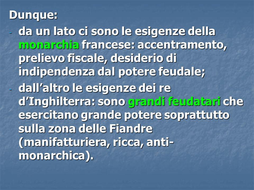 Dunque: - da un lato ci sono le esigenze della monarchia francese: accentramento, prelievo fiscale, desiderio di indipendenza dal potere feudale; - da