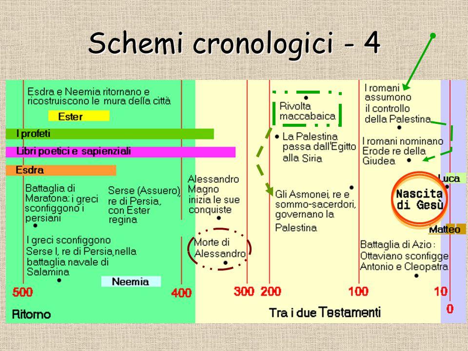 Schemi cronologici - 4