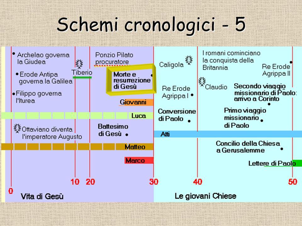 Schemi cronologici - 5