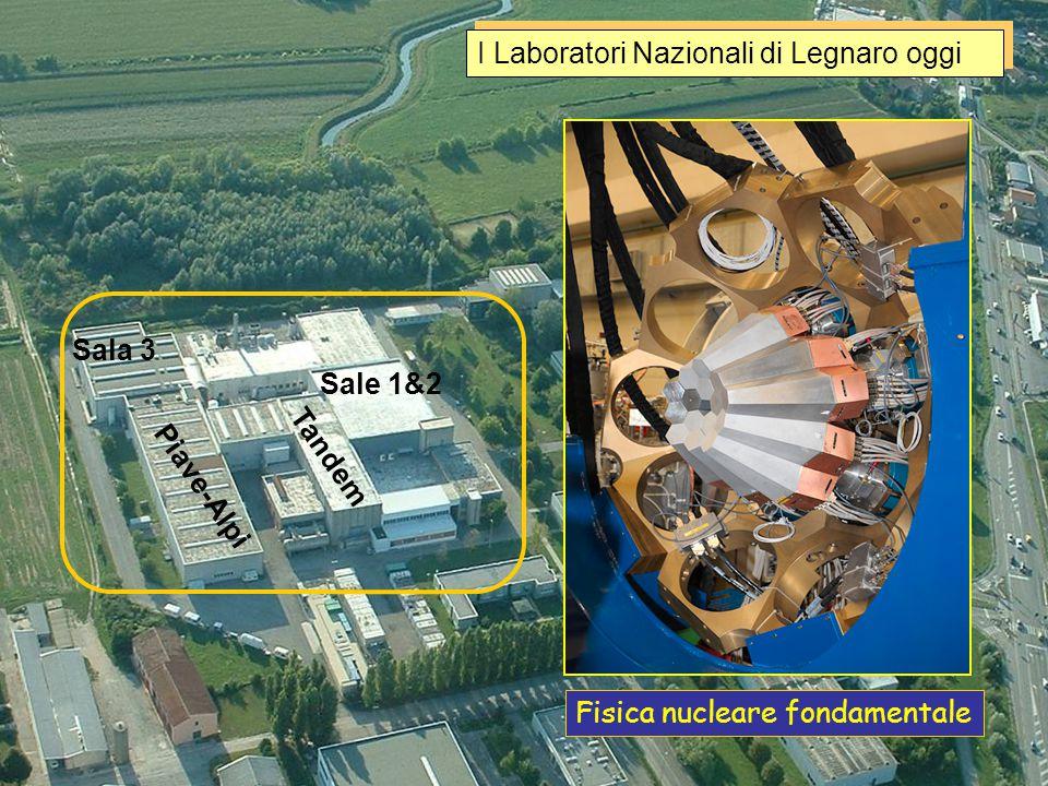 Fisica nucleare applicata An-2000 CN-VdG I Laboratori Nazionali di Legnaro oggi LAE