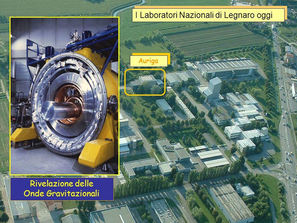 Ricerca e sviluppo nella Tecnologia degli acceleratori I Laboratori Nazionali di Legnaro oggi