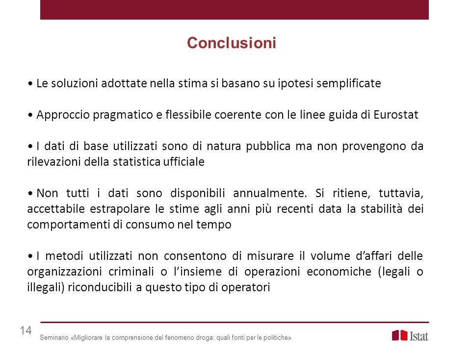 Le soluzioni adottate nella stima si basano su ipotesi semplificate Approccio pragmatico e flessibile coerente con le linee guida di Eurostat I dati d