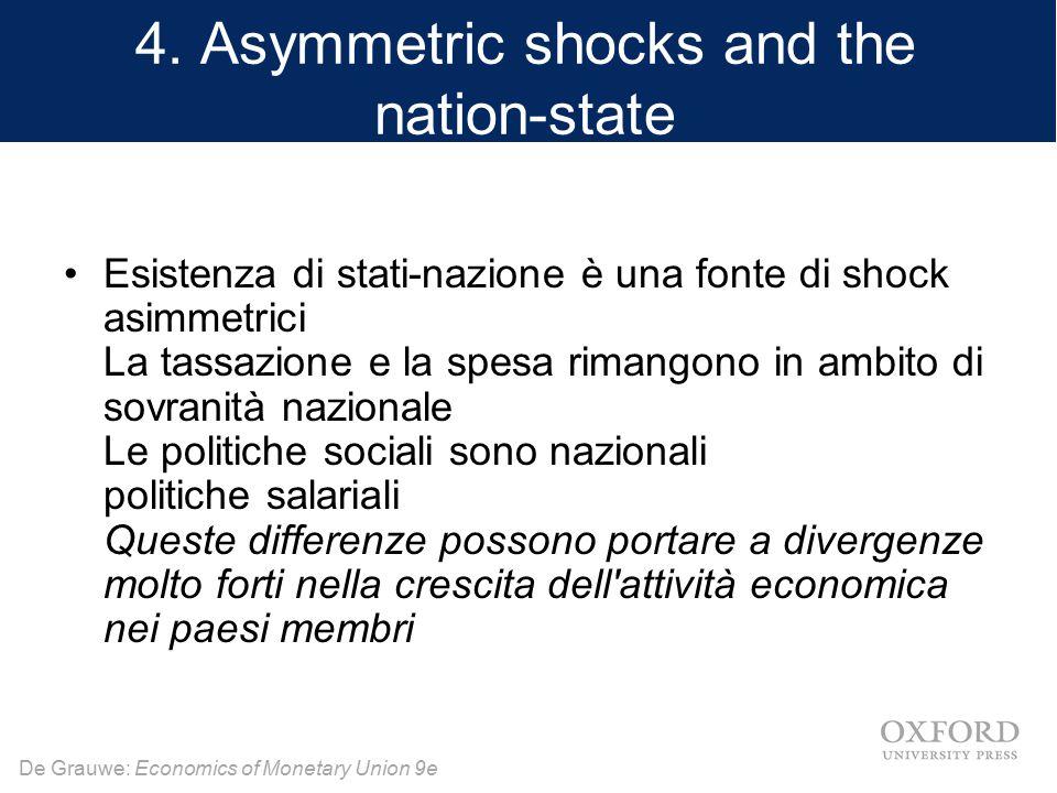 De Grauwe: Economics of Monetary Union 9e 4. Asymmetric shocks and the nation-state Esistenza di stati-nazione è una fonte di shock asimmetrici La tas