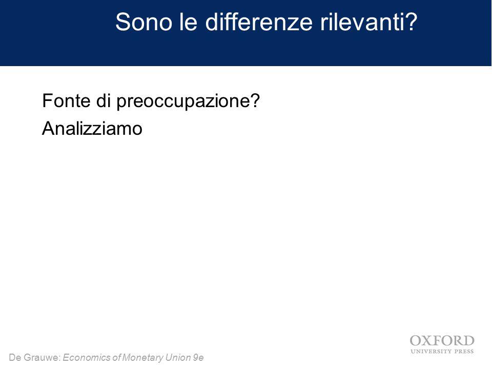 De Grauwe: Economics of Monetary Union 9e Sono le differenze rilevanti? Fonte di preoccupazione? Analizziamo