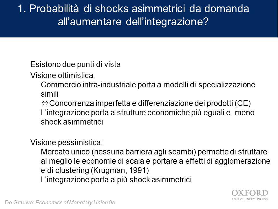 De Grauwe: Economics of Monetary Union 9e 1. Probabilità di shocks asimmetrici da domanda all'aumentare dell'integrazione? Esistono due punti di vista