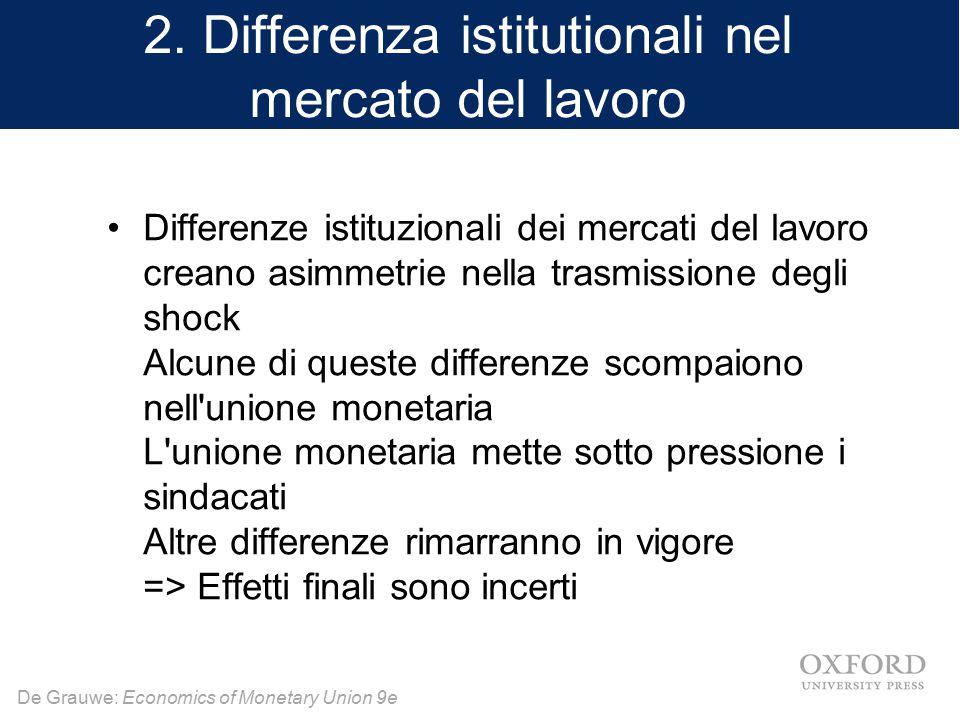 De Grauwe: Economics of Monetary Union 9e 2. Differenza istitutionali nel mercato del lavoro Differenze istituzionali dei mercati del lavoro creano as