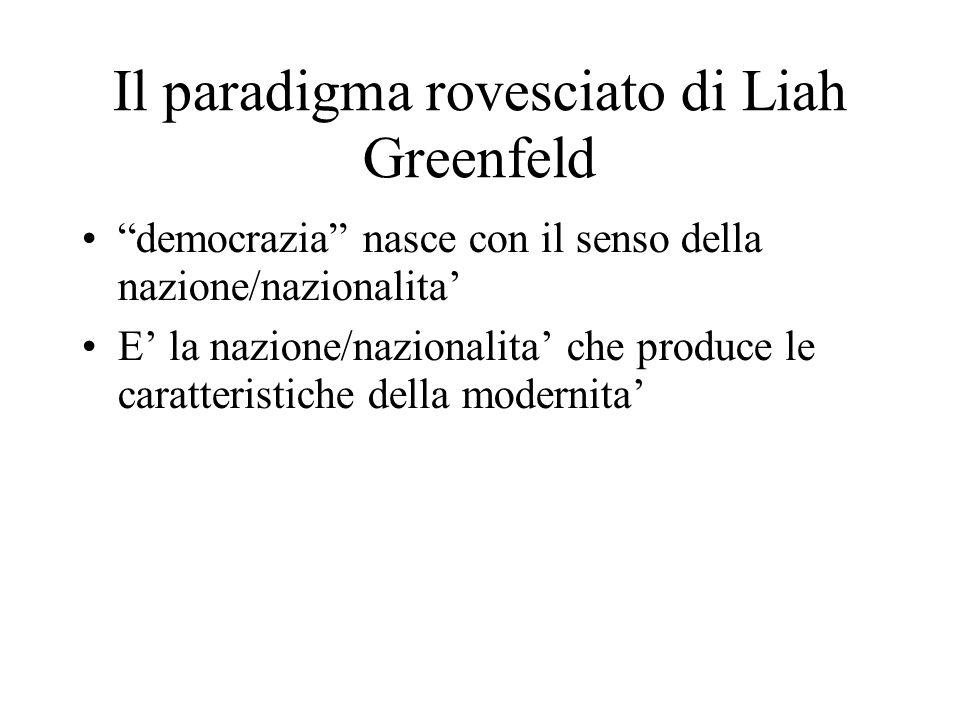 Il paradigma rovesciato di Liah Greenfeld democrazia nasce con il senso della nazione/nazionalita' E' la nazione/nazionalita' che produce le caratteristiche della modernita'