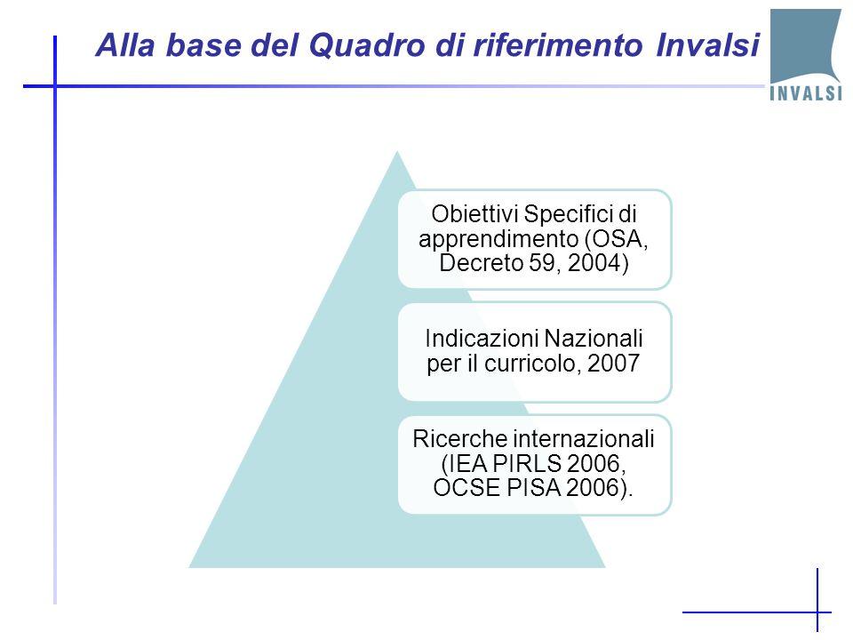 Aspetti della lettura OCSE-PISAIEA-PIRLSINVALSI Individuare informazioniRicavare informazioni e concetti esplicitamente espressi nel testo Individuare