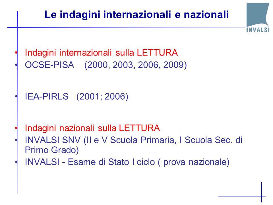 Le indagini internazionali e nazionali Indagini internazionali sulla LETTURA OCSE-PISA (2000, 2003, 2006, 2009) IEA-PIRLS (2001; 2006) Indagini nazionali sulla LETTURA INVALSI SNV (II e V Scuola Primaria, I Scuola Sec.