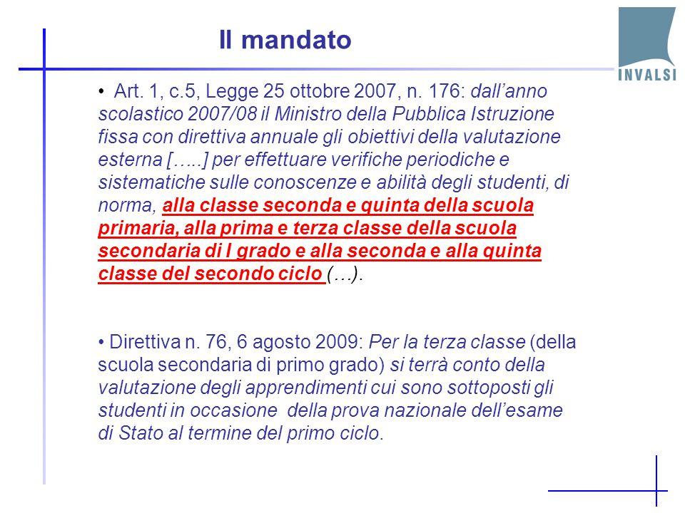 I passi fatti dal 2001 Luglio 2001: gruppo di lavoro Ministro Moratti Dicembre 2004: decreto 286 che istituisce l'INVALSI come ente di ricerca autonom