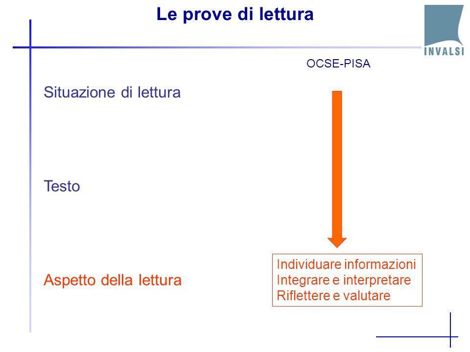 le prove di lettura Situazione di lettura Testo Aspetto della lettura Testi letterari Testi informativi IEA-PIRLS OCSE-PISA Medium: stampa e elettroni