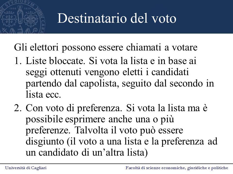 Destinatario del voto Gli elettori possono essere chiamati a votare 1.Liste bloccate. Si vota la lista e in base ai seggi ottenuti vengono eletti i ca