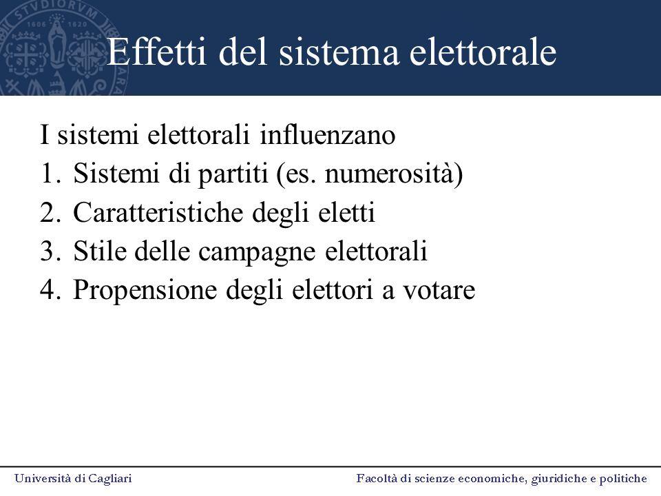 Effetti del sistema elettorale I sistemi elettorali influenzano 1.Sistemi di partiti (es. numerosità) 2.Caratteristiche degli eletti 3.Stile delle cam