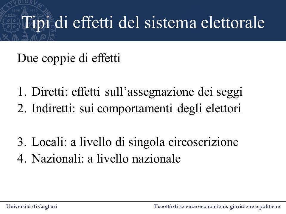 Tipi di effetti del sistema elettorale Due coppie di effetti 1.Diretti: effetti sull'assegnazione dei seggi 2.Indiretti: sui comportamenti degli elett