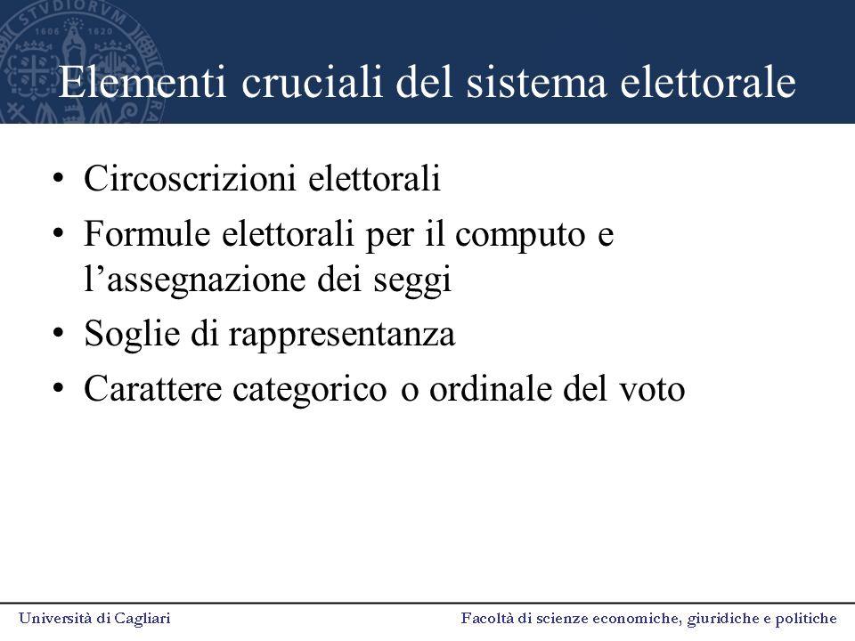 Elementi cruciali del sistema elettorale Circoscrizioni elettorali Formule elettorali per il computo e l'assegnazione dei seggi Soglie di rappresentan
