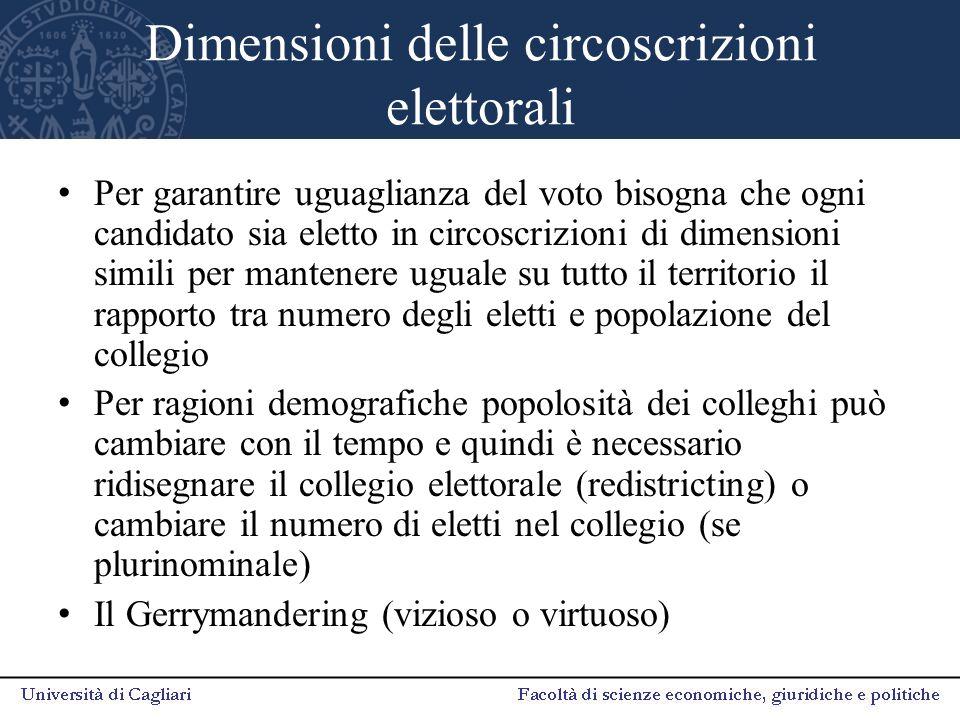 Dimensioni delle circoscrizioni elettorali Per garantire uguaglianza del voto bisogna che ogni candidato sia eletto in circoscrizioni di dimensioni si