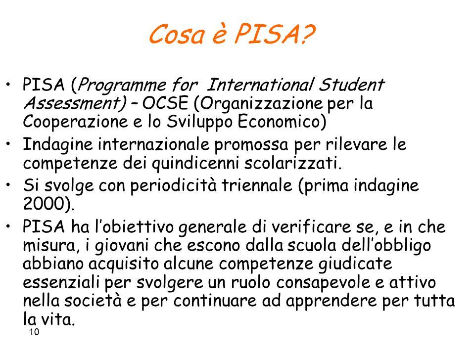 10 Cosa è PISA.