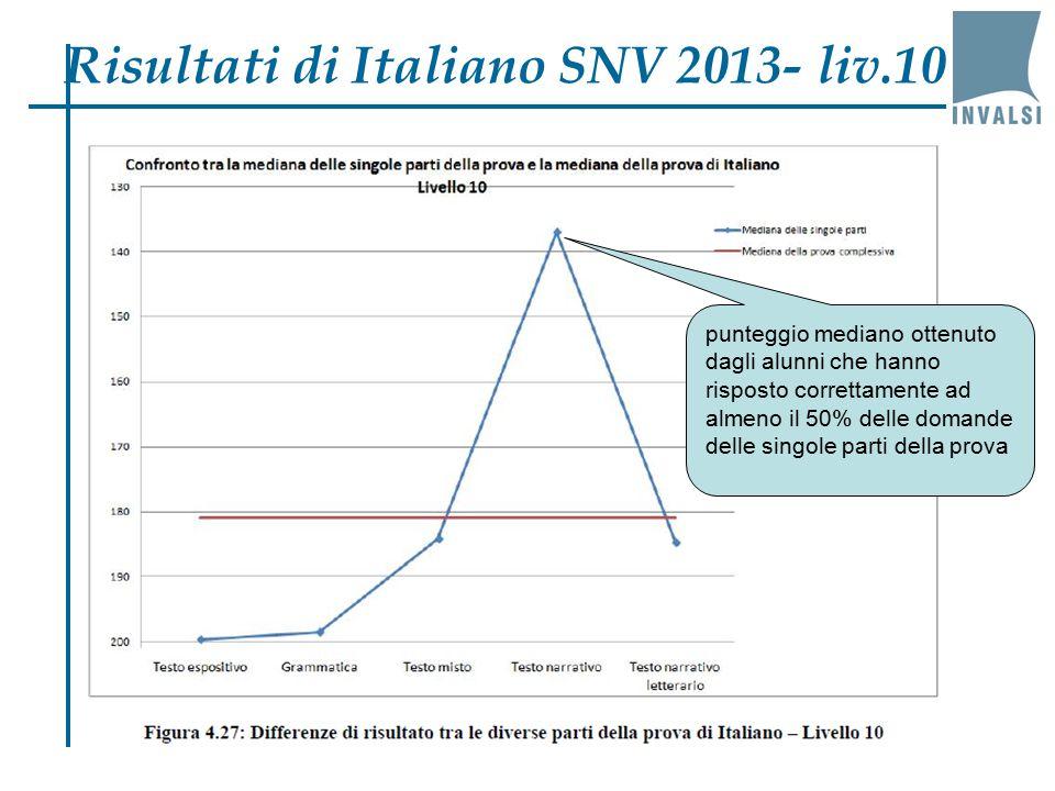 Risultati di Italiano SNV 2013- liv.10 punteggio mediano ottenuto dagli alunni che hanno risposto correttamente ad almeno il 50% delle domande delle singole parti della prova