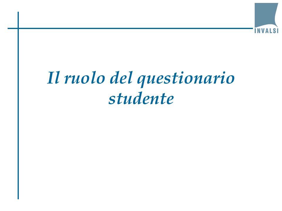 Il ruolo del questionario studente