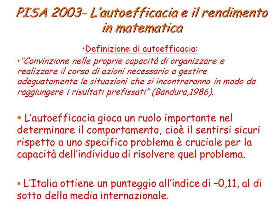 PISA 2003- L'autoefficacia e il rendimento in matematica Definizione di autoefficacia: Convinzione nelle proprie capacità di organizzare e realizzare il corso di azioni necessario a gestire adeguatamente le situazioni che si incontreranno in modo da raggiungere i risultati prefissati (Bandura,1986).