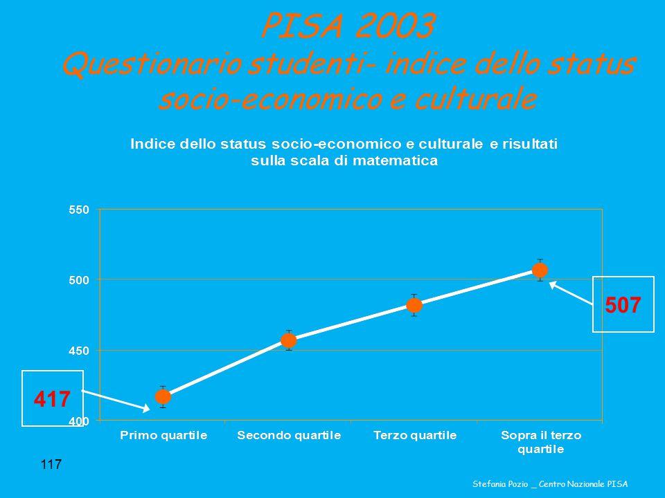 117 PISA 2003 Questionario studenti- indice dello status socio-economico e culturale 507417 Stefania Pozio _ Centro Nazionale PISA