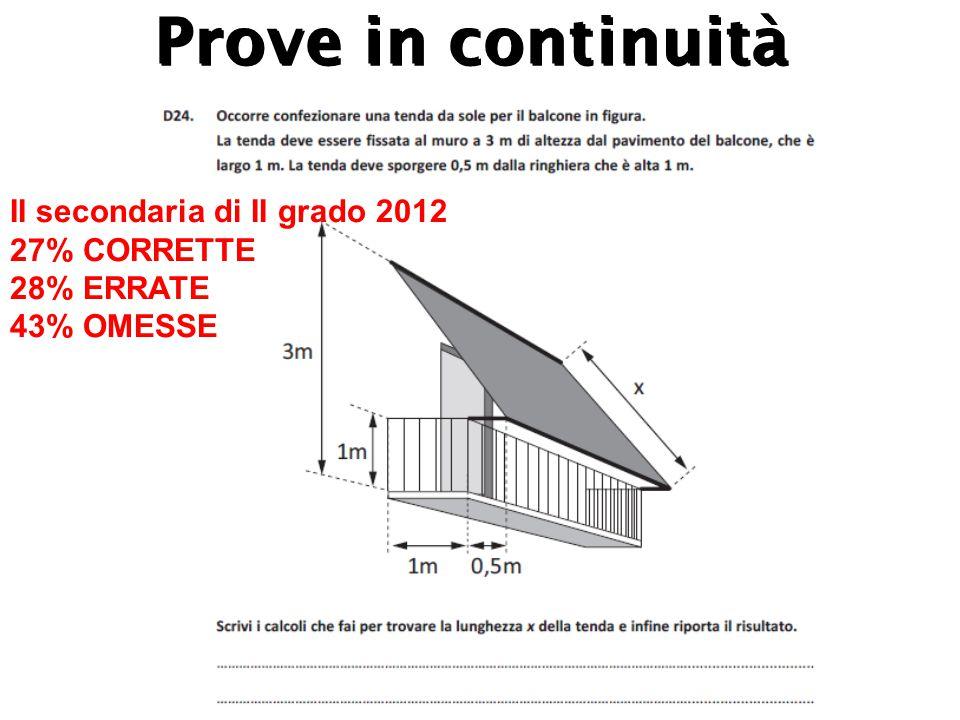 II secondaria di II grado 2012 27% CORRETTE 28% ERRATE 43% OMESSE Prove in continuità
