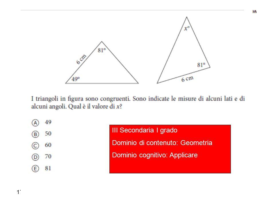 17 III Secondaria I grado Dominio di contenuto: Geometria Dominio cognitivo: Applicare
