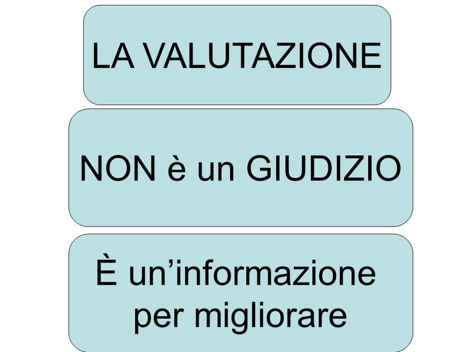 LA VALUTAZIONE NON è un GIUDIZIO È un'informazione per migliorare