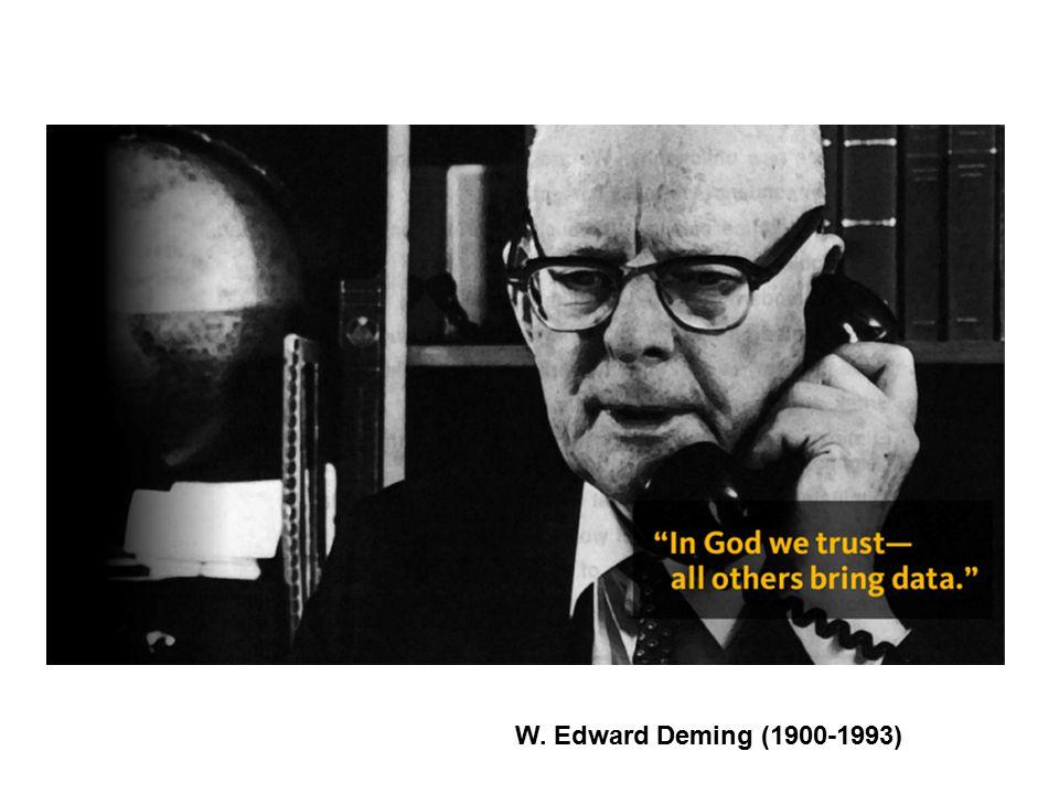 W. Edward Deming (1900-1993)