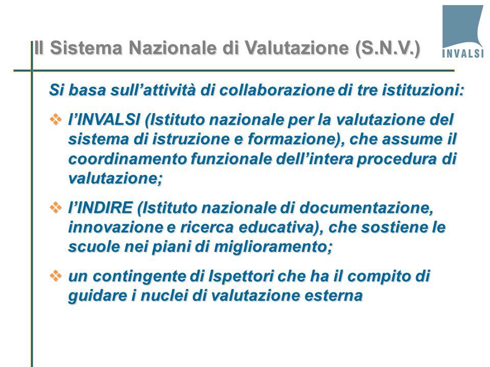 Si basa sull'attività di collaborazione di tre istituzioni:  l'INVALSI (Istituto nazionale per la valutazione del sistema di istruzione e formazione), che assume il coordinamento funzionale dell'intera procedura di valutazione;  l'INDIRE (Istituto nazionale di documentazione, innovazione e ricerca educativa), che sostiene le scuole nei piani di miglioramento;  un contingente di Ispettori che ha il compito di guidare i nuclei di valutazione esterna Il Sistema Nazionale di Valutazione (S.N.V.)