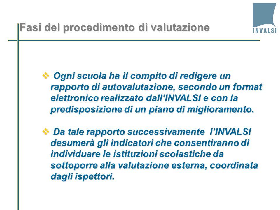  Ogni scuola ha il compito di redigere un rapporto di autovalutazione, secondo un format elettronico realizzato dall'INVALSI e con la predisposizione di un piano di miglioramento.