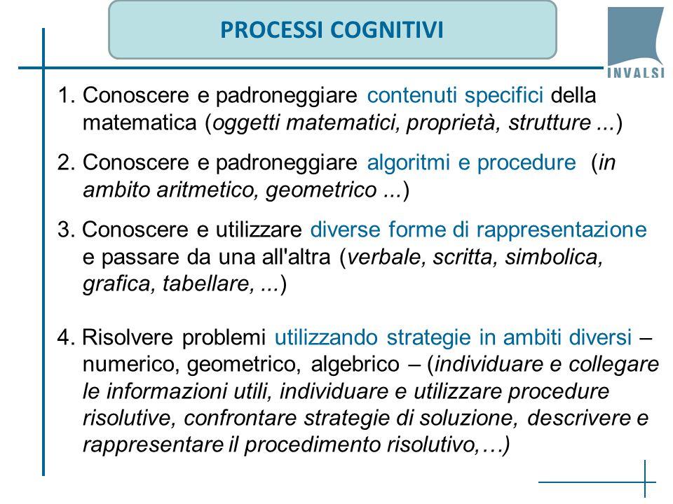1.Conoscere e padroneggiare contenuti specifici della matematica (oggetti matematici, proprietà, strutture...) 2.Conoscere e padroneggiare algoritmi e procedure (in ambito aritmetico, geometrico...) 3.