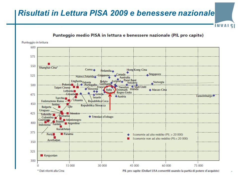 Risultati in Lettura PISA 2009 e benessere nazionale