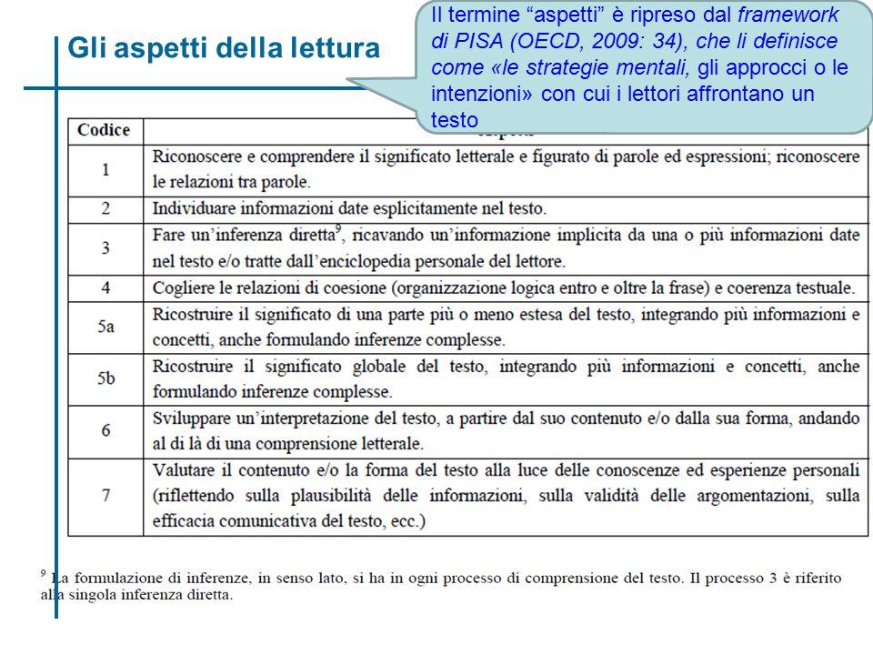 Gli aspetti della lettura Il termine aspetti è ripreso dal framework di PISA (OECD, 2009: 34), che li definisce come «le strategie mentali, gli approcci o le intenzioni» con cui i lettori affrontano un testo
