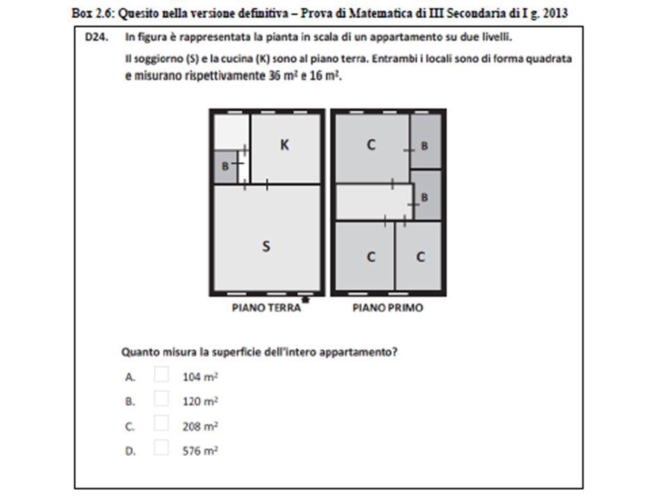 L'analisi statistica dell'item D24 al test