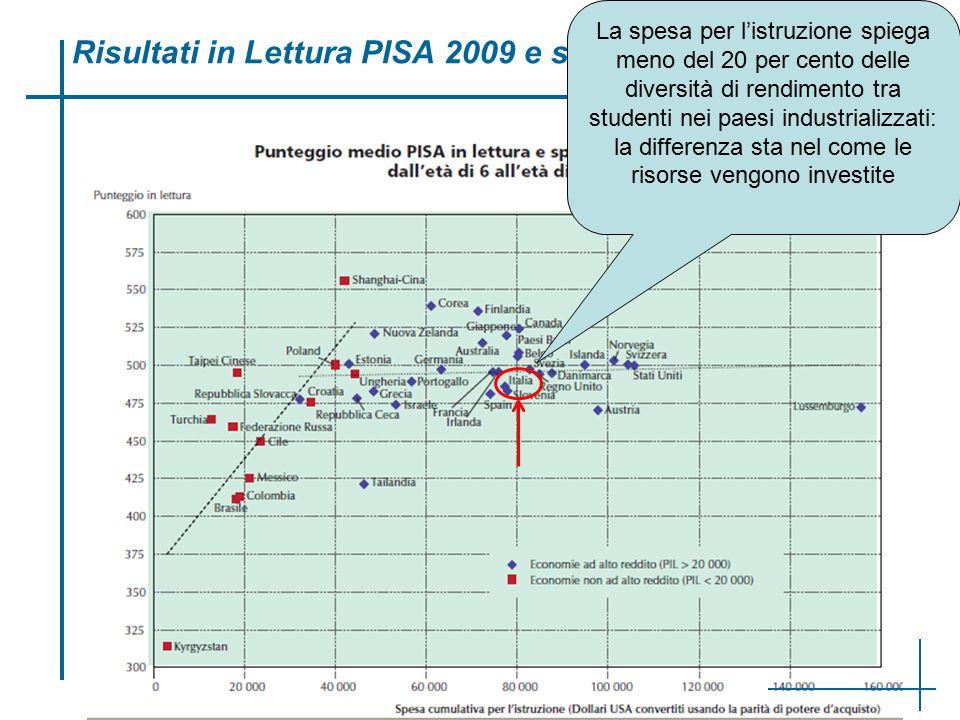 Risultati in Lettura PISA 2009 e spesa per studente La spesa per l'istruzione spiega meno del 20 per cento delle diversità di rendimento tra studenti nei paesi industrializzati: la differenza sta nel come le risorse vengono investite