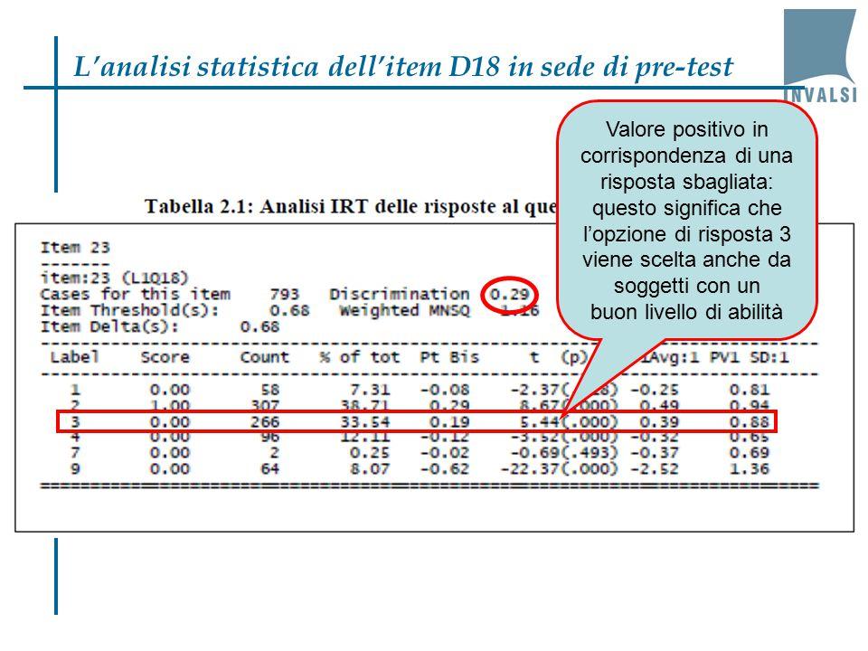 L'analisi statistica dell'item D18 in sede di pre-test Valore positivo in corrispondenza di una risposta sbagliata: questo significa che l'opzione di risposta 3 viene scelta anche da soggetti con un buon livello di abilità