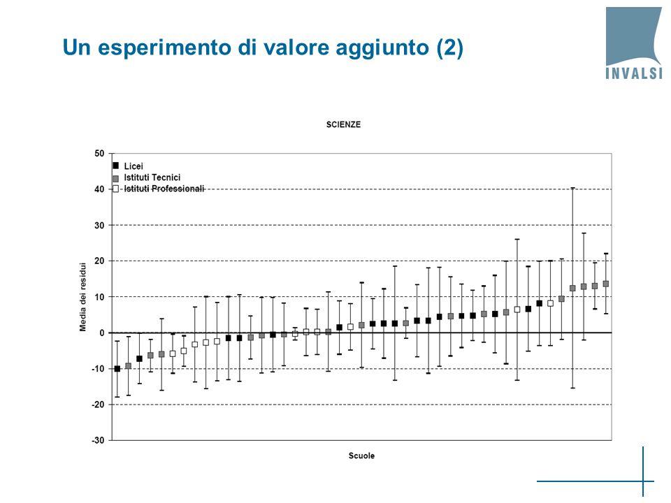 Un esperimento di valore aggiunto (2)