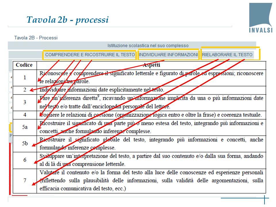 Tavola 2b - processi 78 N.B.