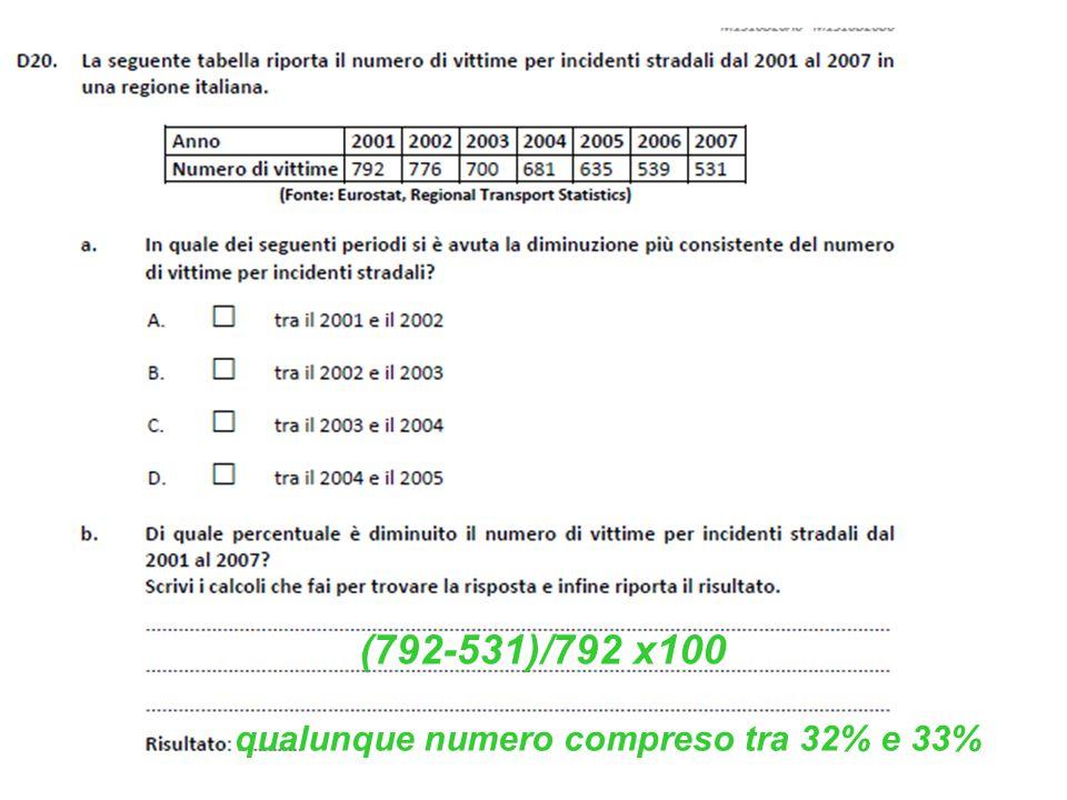(792-531)/792 x100 qualunque numero compreso tra 32% e 33%
