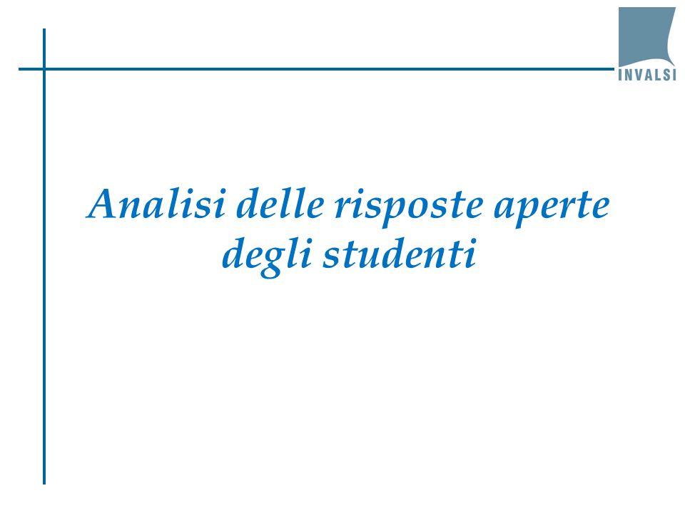 Analisi delle risposte aperte degli studenti