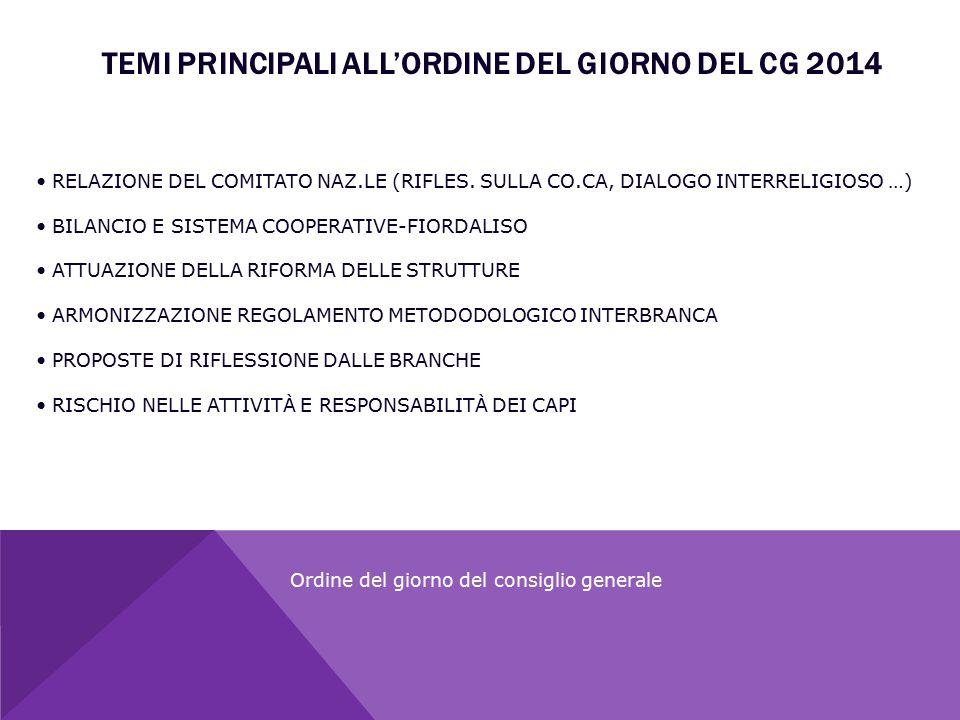 Ordine del giorno del consiglio generale RELAZIONE DEL COMITATO NAZ.LE (RIFLES. SULLA CO.CA, DIALOGO INTERRELIGIOSO …) BILANCIO E SISTEMA COOPERATIVE-