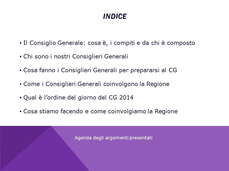 INDICE Agenda degli argomenti presentati Il Consiglio Generale: cosa è, i compiti e da chi è composto Chi sono i nostri Consiglieri Generali Cosa fann